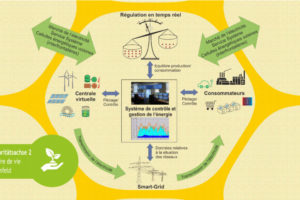Energiewaben_fr